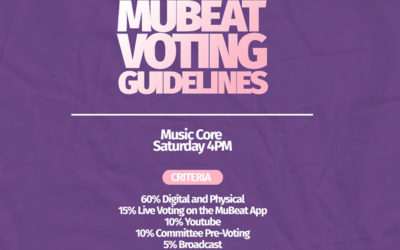 MUBEAT Voting Guide for Kim Wooseok